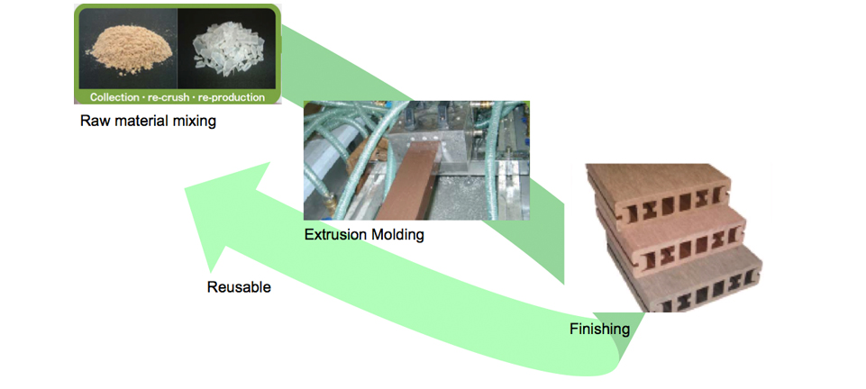 The-Manufacturing-Process